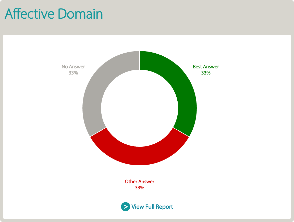 Affective Domain Report screen